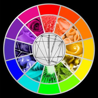 Free Stock Photo of Stylized Color Wheel