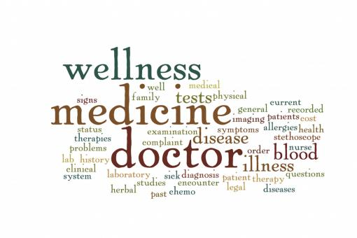 Free Stock Photo of Medicine Wordcloud