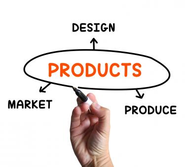 Free Stock Photo of Products Diagram Shows Designing And Marketing Goods