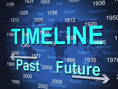 Free Stock Photo of Time Line Represents Timeline Chart And Done