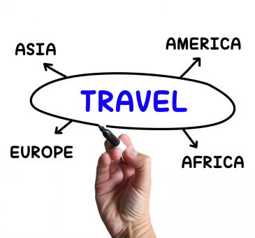Free Stock Photo of Travel Diagram Shows Overseas Or Domestic Trip