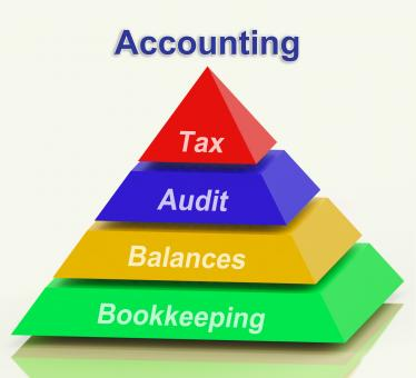Free Stock Photo of Accounting Pyramid Shows Bookkeeping Balances And Calculating