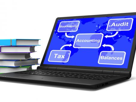 Free Stock Photo of Accounting Map Laptop Shows Bookkeeping Taxes And Balances