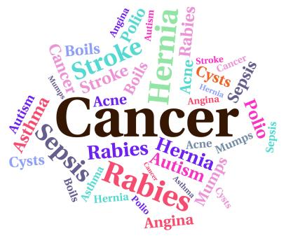 Free Stock Photo of Cancer Word Represents Ill Health And Afflictions