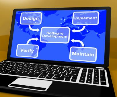 Free Stock Photo of Software Development Diagram Shows Implement Maintain And Verify