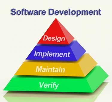 Free Stock Photo of Software Development Pyramid Showing Design Implement Maintain And Ver