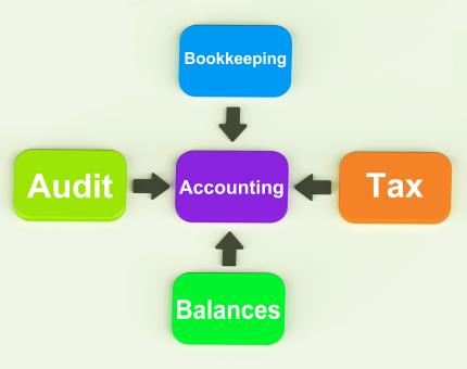 Free Stock Photo of Accounting Diagram Shows Accountant Balances And Bookkeeping