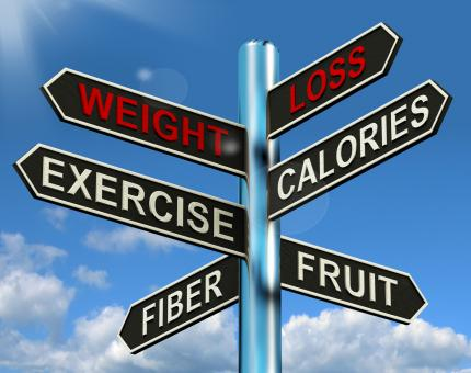 Free Stock Photo of Weight Loss Signpost Showing Fiber Exercise Fruit And Calories