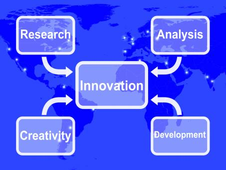 Free Stock Photo of Innovation Map Means Creating Developing Or Modifying