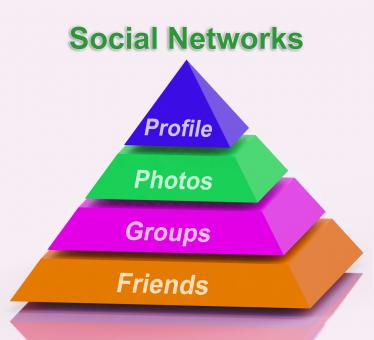 Free Stock Photo of Social Networks Pyramid Means Profile Friends Following And Sharing