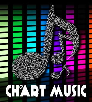Free Stock Photo of Music Charts Shows Sound Tracks And Harmonies