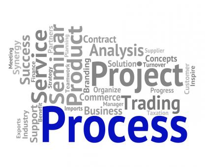 Free Stock Photo of Process Word Indicates Procedure Wordcloud And Processing