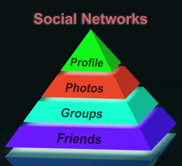 Free Stock Photo of Social Networks Pyramid Sign Means Profile Friends Following And Shari