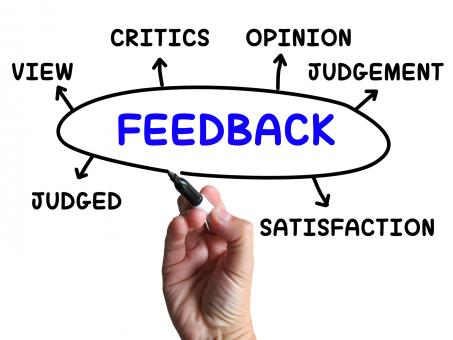 Free Stock Photo of Feedback Diagram Shows Judgement Critics And Opinion