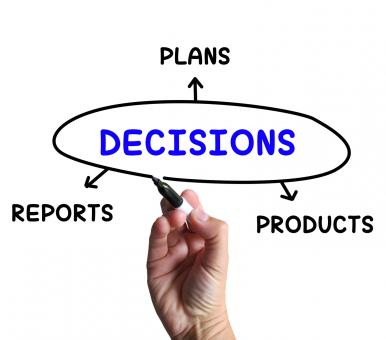Free Stock Photo of Decisions Diagram Means Reports And Deciding On Products