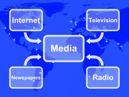 Free Stock Photo of Media Diagram Showing Internet Television Newspapers And Radio