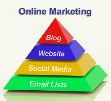 Free Stock Photo of Online Marketing Pyramid Showing Blogs Websites Social Media And Email