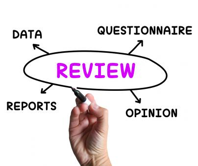 Free Stock Photo of Review Diagram Means Examine Evaluate And Survey