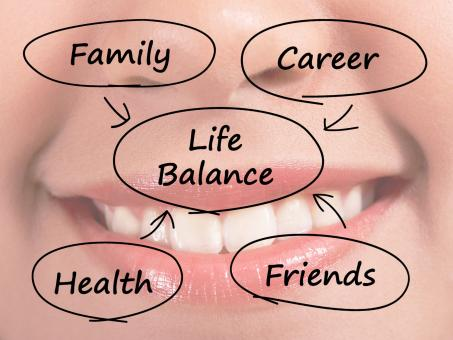 Free Stock Photo of Life Balance Diagram Showing Family Career Health And Friends