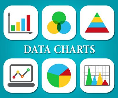 Free Stock Photo of Data Charts Indicates Business Graph And Bytes