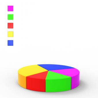 Free Stock Photo of Pie Chart Indicates Financial Report And Charts
