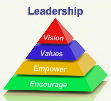 Free Stock Photo of Leadership Pyramid Showing Vision Values Empower and Encourage