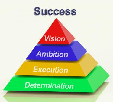 Free Stock Photo of Success Pyramid Showing Vision Ambition Execution And Determination