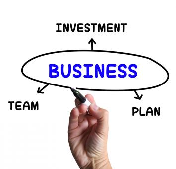 Free Stock Photo of Business Diagram Means Plan Team And Investment