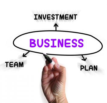 Free Stock Photo of Business Diagram Displays Plan Team And Investment