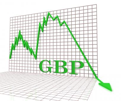 Free Stock Photo of Gbp Graph Negative Shows British Pound 3d Rendering