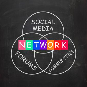 Free Stock Photo of Network Words Include Forums Social Media and Communities