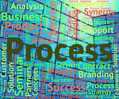 Free Stock Photo of Process Word Shows Processes Words And Undertaking