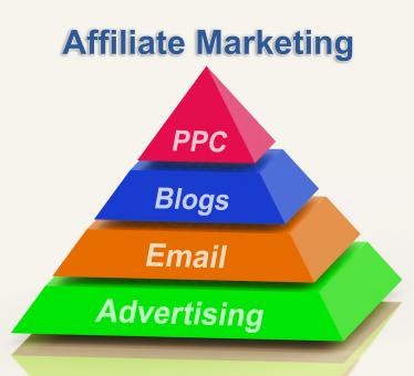 Free Stock Photo of Affiliate Marketing Pyramid Shows Emailing Blogging Advertisements And