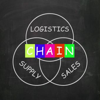 Free Stock Photo of Sales and Supply Included in a Chain of Logistics