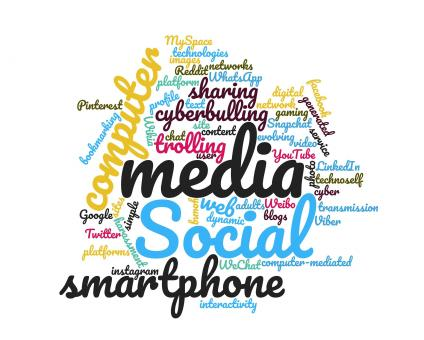 Free Stock Photo of Social media word cloud