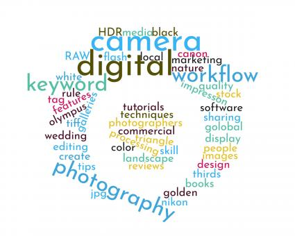 Free Stock Photo of Digital Photography Word Cloud
