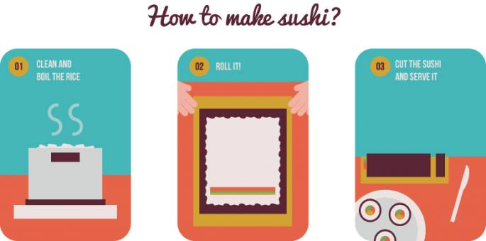 Free Stock Photo of How to make sushi?