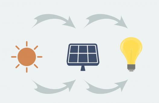 Free Stock Photo of Solar Energy System Illustration