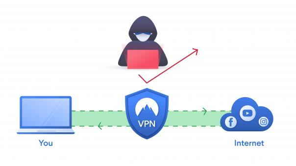 Free Stock Photo of Instruction about VPN usage