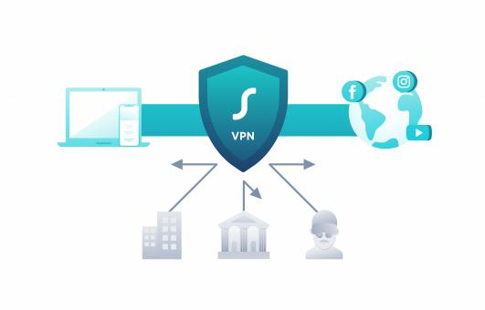 Free Stock Photo of What is a VPN and how it works