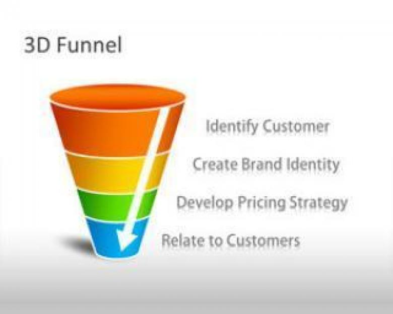Free Stock Photo of Free 3D Funnel PowerPoint Template Created by Slide Hunter